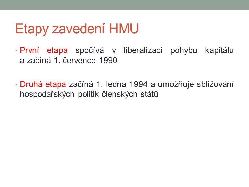 Etapy zavedení HMU První etapa spočívá v liberalizaci pohybu kapitálu a začíná 1. července 1990 Druhá etapa začíná 1. ledna 1994 a umožňuje sbližování