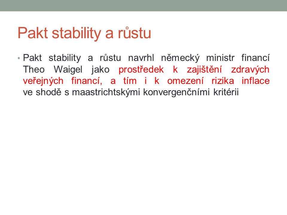 Pakt stability a růstu Pakt stability a růstu navrhl německý ministr financí Theo Waigel jako prostředek k zajištění zdravých veřejných financí, a tím