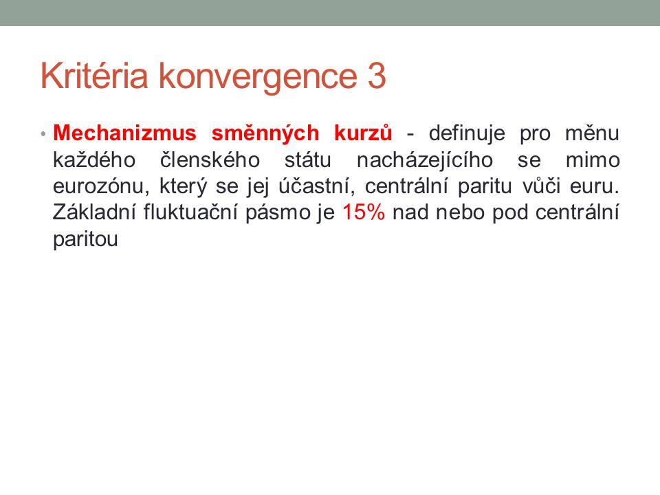 Kritéria konvergence 3 Mechanizmus směnných kurzů - definuje pro měnu každého členského státu nacházejícího se mimo eurozónu, který se jej účastní, ce