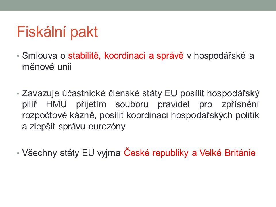 Fiskální pakt Smlouva o stabilitě, koordinaci a správě v hospodářské a měnové unii Zavazuje účastnické členské státy EU posílit hospodářský pilíř HMU