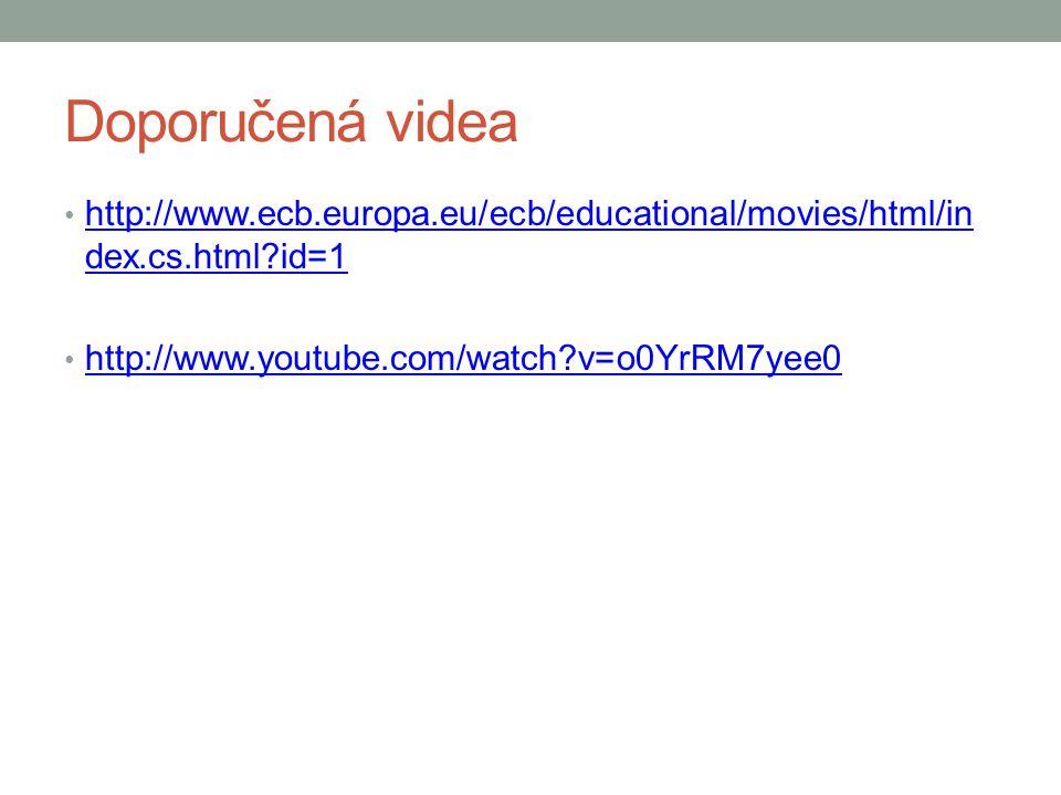 Doporučená videa http://www.ecb.europa.eu/ecb/educational/movies/html/in dex.cs.html?id=1 http://www.ecb.europa.eu/ecb/educational/movies/html/in dex.