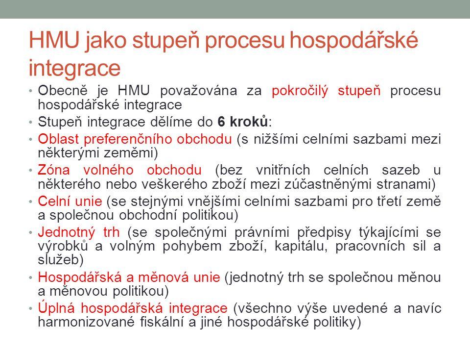 HMU jako stupeň procesu hospodářské integrace Obecně je HMU považována za pokročilý stupeň procesu hospodářské integrace Stupeň integrace dělíme do 6