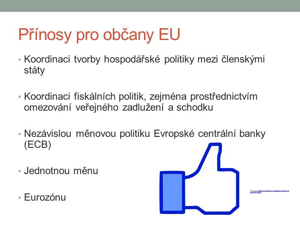 Přínosy pro občany EU Koordinaci tvorby hospodářské politiky mezi členskými státy Koordinaci fiskálních politik, zejména prostřednictvím omezování veř