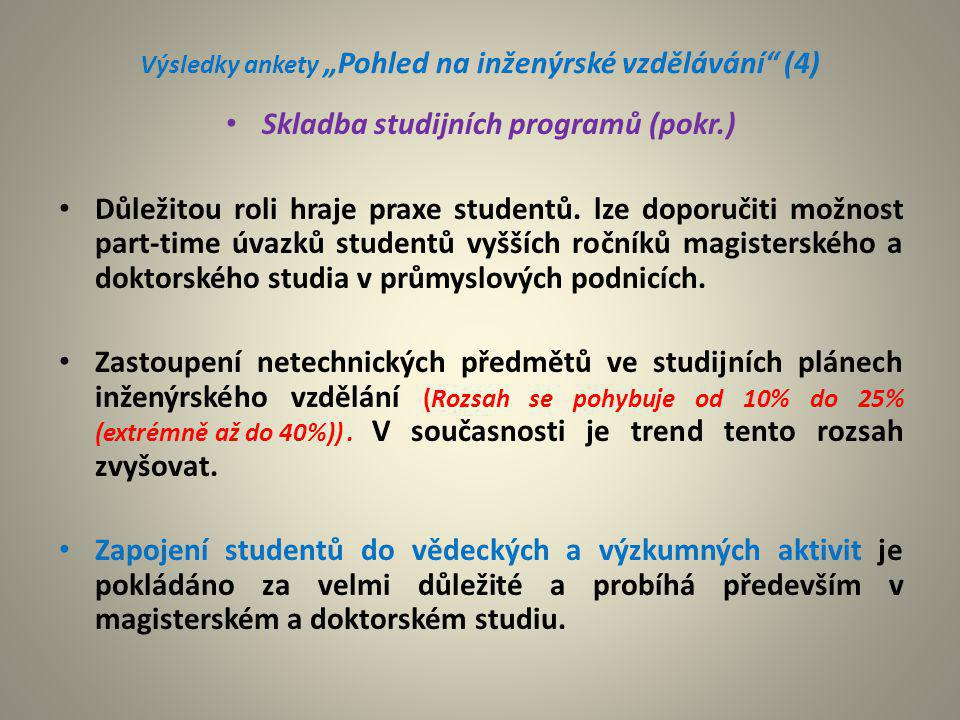 """Výsledky ankety """"Pohled na inženýrské vzdělávání"""" (4) Skladba studijních programů (pokr.) Důležitou roli hraje praxe studentů. lze doporučiti možnost"""