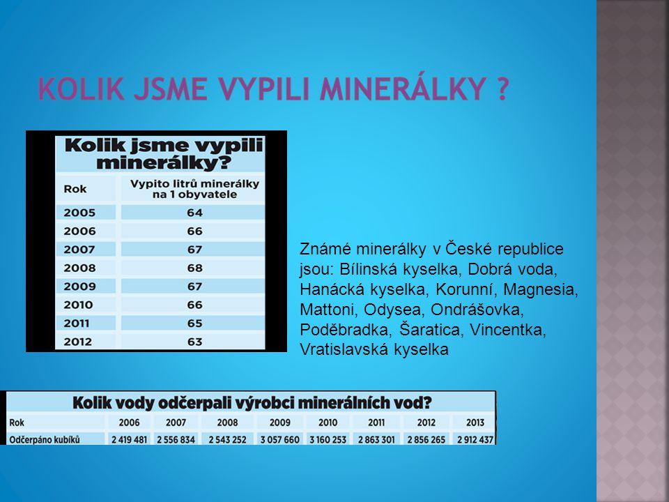 Známé minerálky v České republice jsou: Bílinská kyselka, Dobrá voda, Hanácká kyselka, Korunní, Magnesia, Mattoni, Odysea, Ondrášovka, Poděbradka, Šaratica, Vincentka, Vratislavská kyselka