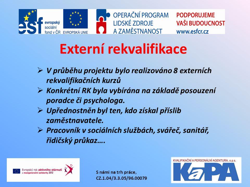 Externí rekvalifikace  V průběhu projektu bylo realizováno 8 externích rekvalifikačních kurzů  Konkrétní RK byla vybírána na základě posouzení poradce či psychologa.