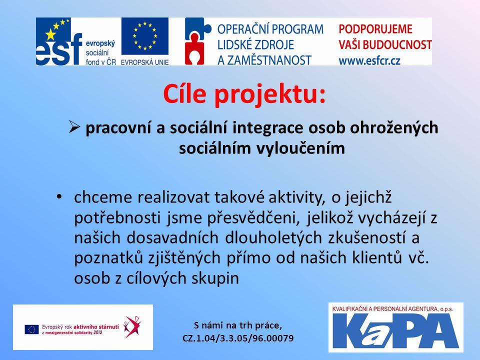 Cíle projektu:  pracovní a sociální integrace osob ohrožených sociálním vyloučením chceme realizovat takové aktivity, o jejichž potřebnosti jsme přes