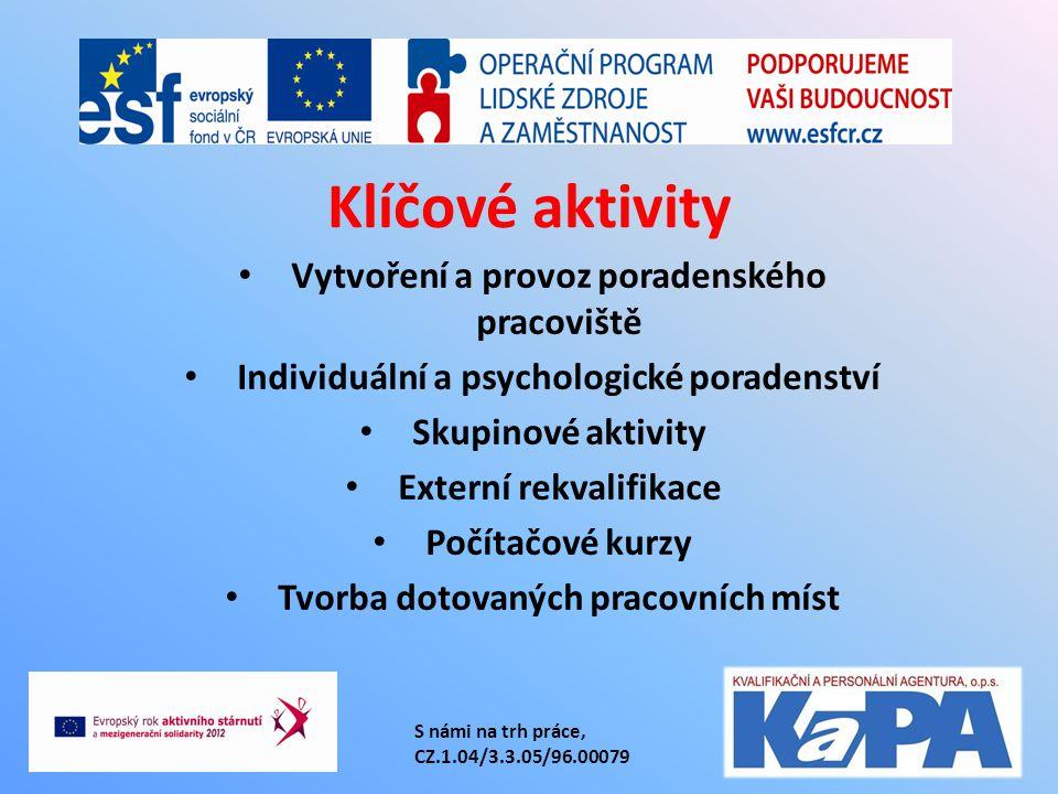 Klíčové aktivity Vytvoření a provoz poradenského pracoviště Individuální a psychologické poradenství Skupinové aktivity Externí rekvalifikace Počítačo