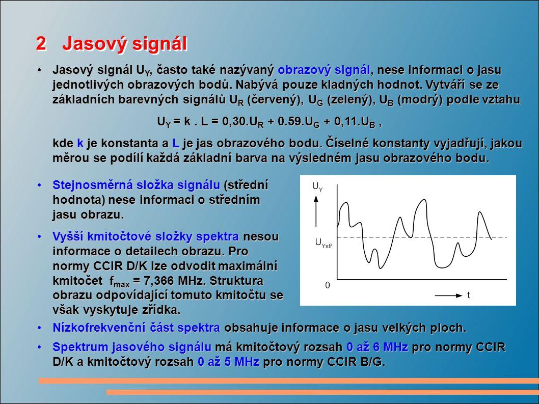 2 Jasový signál Jasový signál U Y, často také nazývaný obrazový signál, nese informaci o jasu jednotlivých obrazových bodů.