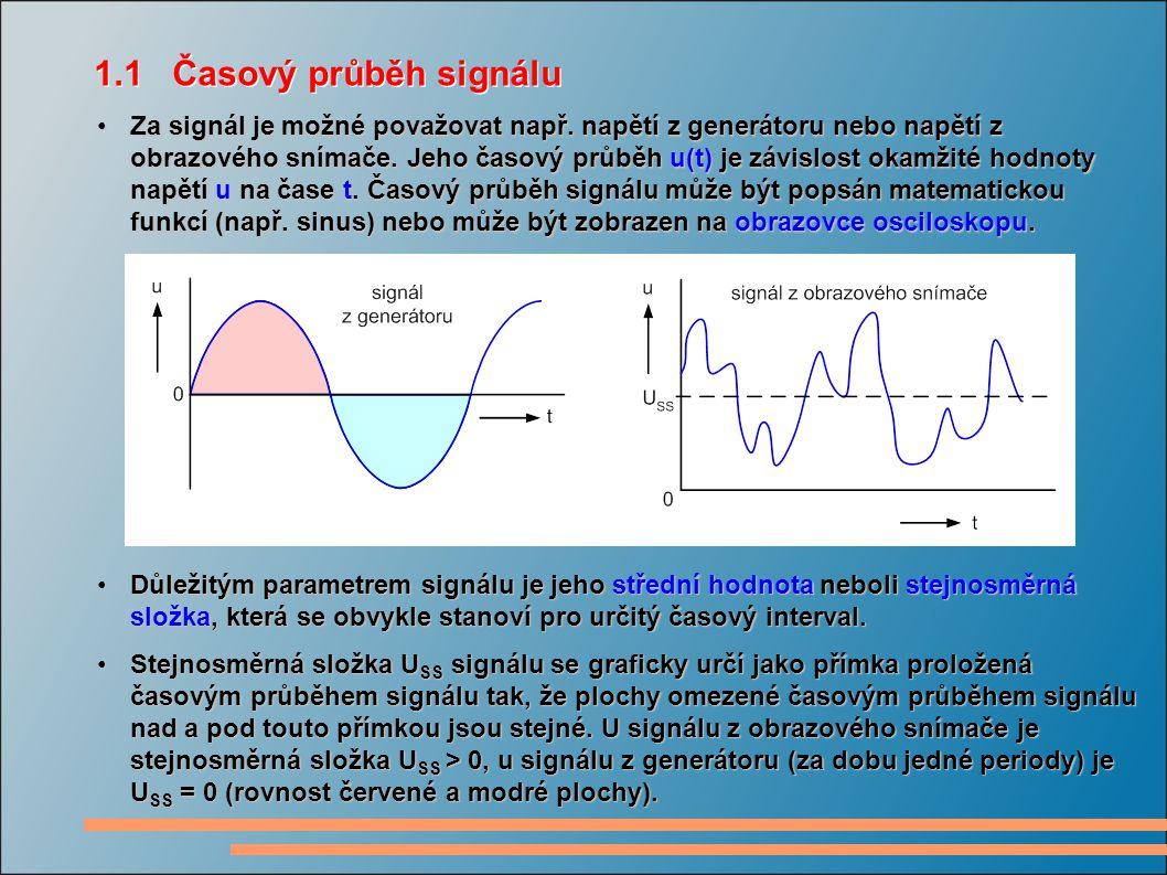 Za signál je možné považovat např.napětí z generátoru nebo napětí z obrazového snímače.