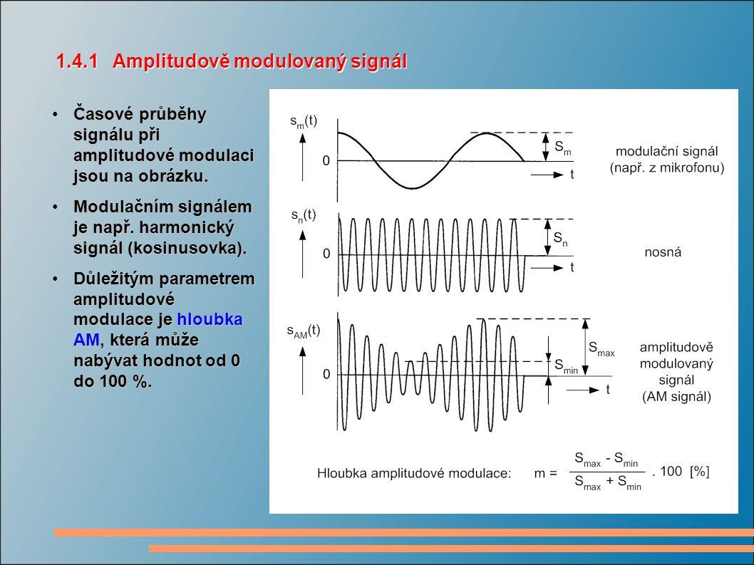Při harmonickém modulačním signálu s kmitočtem f 1 je spektrum AM signálu tvořeno nosnou s kmitočtem f n, horní postranní složkou s kmitočtem f n + f 1 a dolní postranní složkou s kmitočtem f n - f 1.Při harmonickém modulačním signálu s kmitočtem f 1 je spektrum AM signálu tvořeno nosnou s kmitočtem f n, horní postranní složkou s kmitočtem f n + f 1 a dolní postranní složkou s kmitočtem f n - f 1.