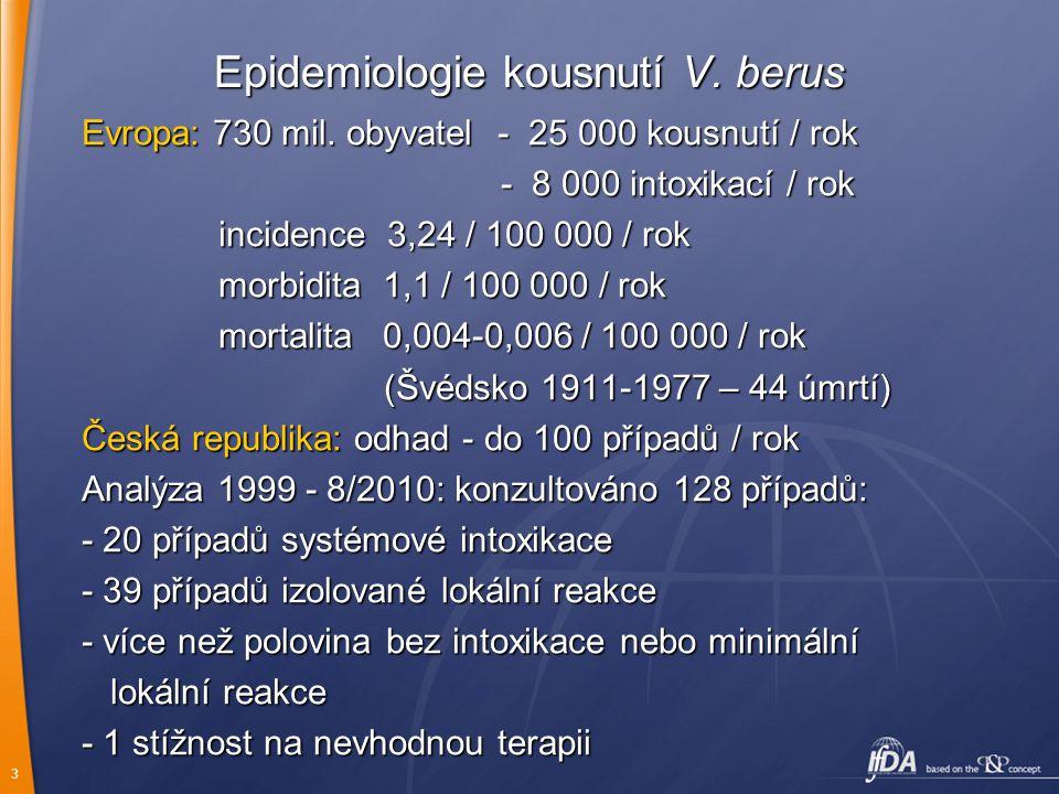 3 Epidemiologie kousnutí V. berus Evropa: 730 mil. obyvatel - 25 000 kousnutí / rok - 8 000 intoxikací / rok - 8 000 intoxikací / rok incidence 3,24 /
