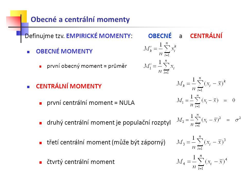 Koeficient šikmosti anglicky skewness - měří asymetrii rozložení - výsledkem je reálné číslo - šikmost = 0...
