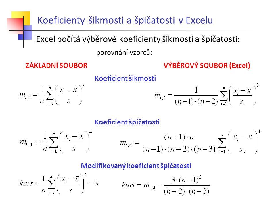 Koeficienty šikmosti a špičatosti v Excelu Excel počítá výběrové koeficienty šikmosti a špičatosti: porovnání vzorců: ZÁKLADNÍ SOUBORVÝBĚROVÝ SOUBOR (