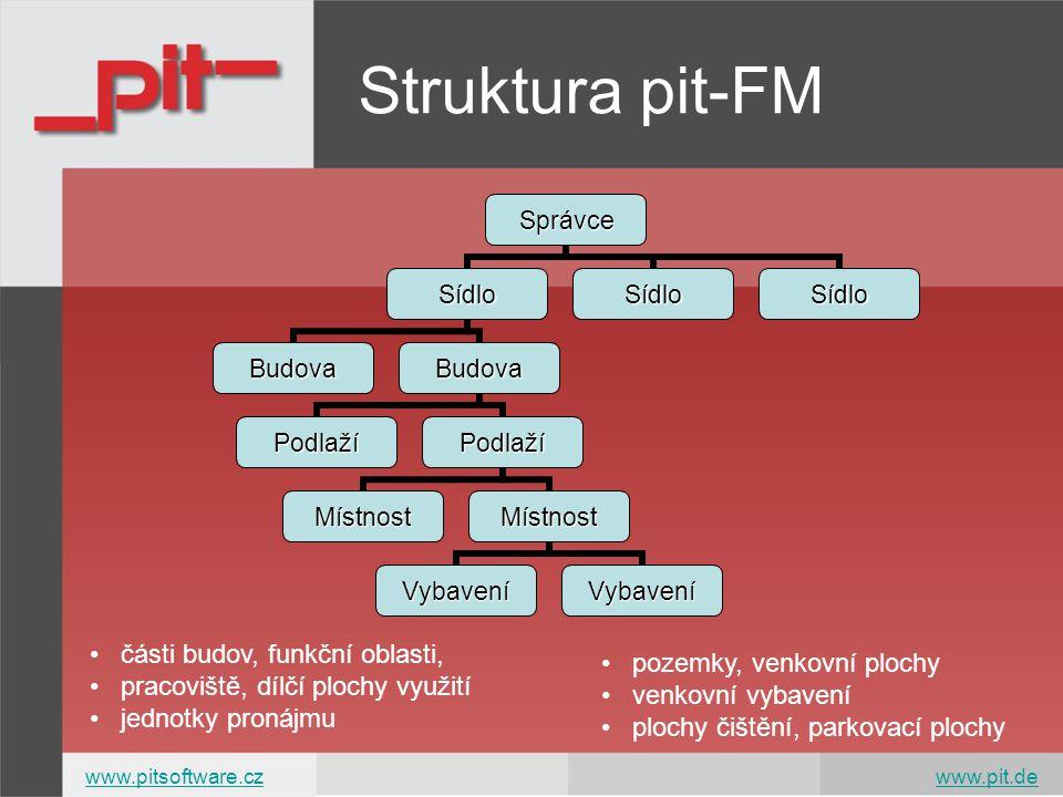 Struktura pit-FM www.pitsoftware.czwww.pitsoftware.cz www.pit.dewww.pit.de Správce Sídlo BudovaBudova PodlažíPodlaží MístnostMístnost VybaveníVybavení