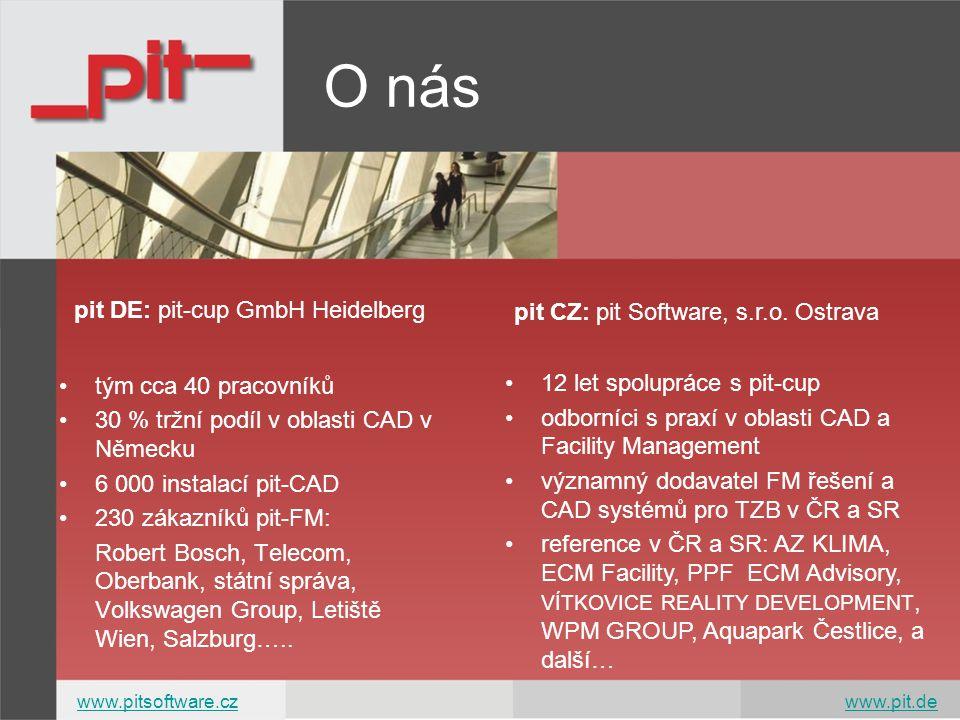 pit DE: pit-cup GmbH Heidelberg tým cca 40 pracovníků 30 % tržní podíl v oblasti CAD v Německu 6 000 instalací pit-CAD 230 zákazníků pit-FM: Robert Bo