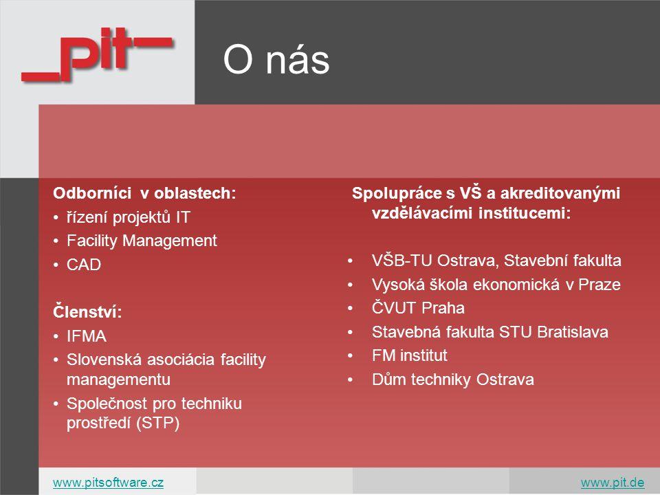 Odborníci v oblastech: řízení projektů IT Facility Management CAD Členství: IFMA Slovenská asociácia facility managementu Společnost pro techniku pros
