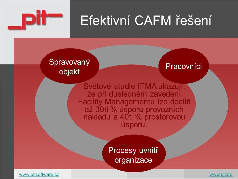 Efektivní CAFM řešení www.pitsoftware.czwww.pitsoftware.cz www.pit.dewww.pit.de Světové studie IFMA ukazují, že při důsledném zavedení Facility Managementu lze docílit až 30ti % úsporu provozních nákladů a 40ti % prostorovou úsporu.