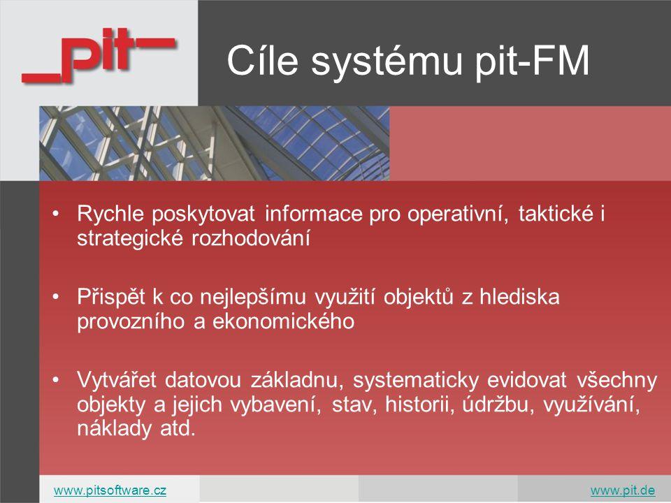 Rychle poskytovat informace pro operativní, taktické i strategické rozhodování Přispět k co nejlepšímu využití objektů z hlediska provozního a ekonomi