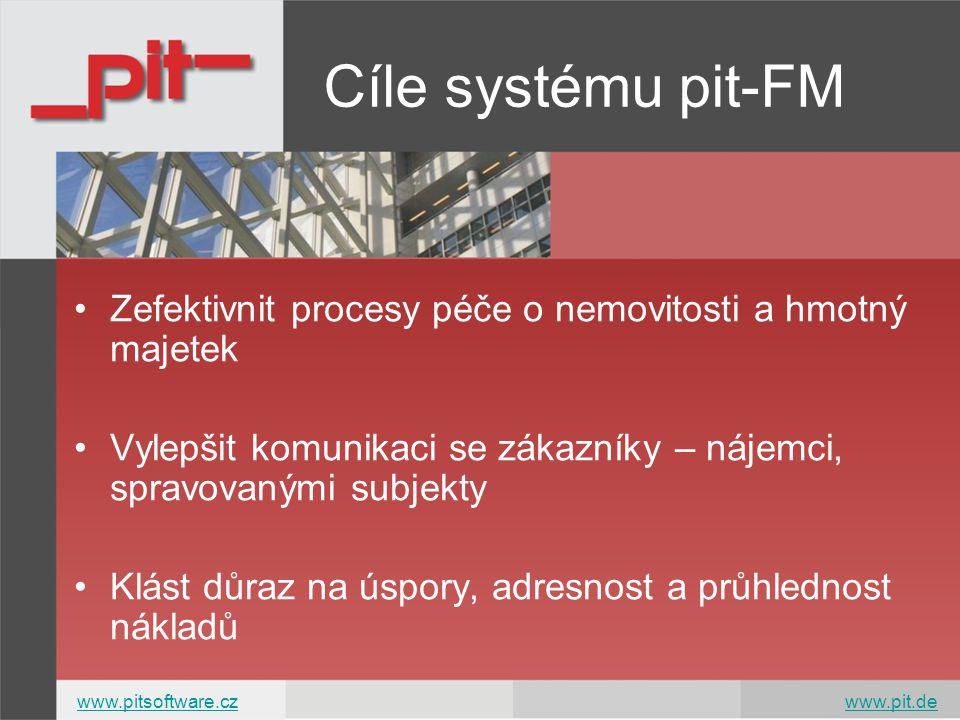 www.pitsoftware.czwww.pitsoftware.cz www.pit.dewww.pit.de Cíle systému pit-FM Zefektivnit procesy péče o nemovitosti a hmotný majetek Vylepšit komunikaci se zákazníky – nájemci, spravovanými subjekty Klást důraz na úspory, adresnost a průhlednost nákladů