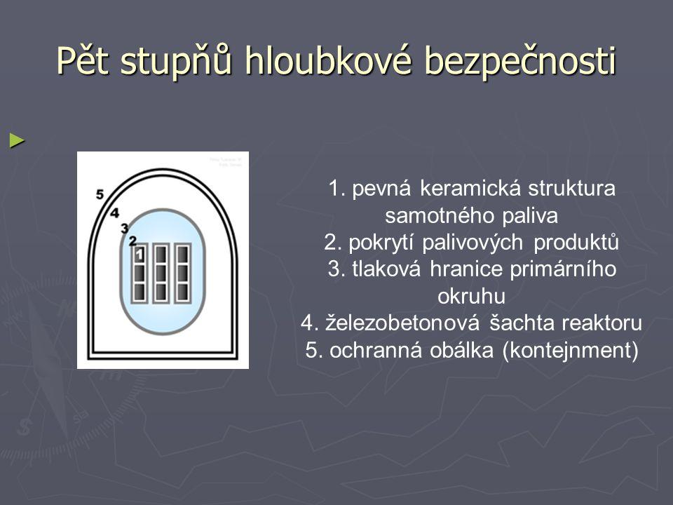 Pět stupňů hloubkové bezpečnosti 1.pevná keramická struktura samotného paliva 2.