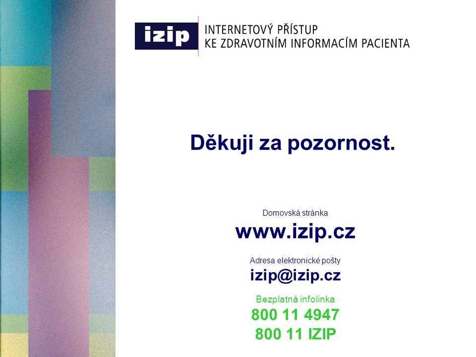 Domovská stránka www.izip.cz Adresa elektronické pošty izip@izip.cz Bezplatná infolinka 800 11 4947 800 11 IZIP Děkuji za pozornost.