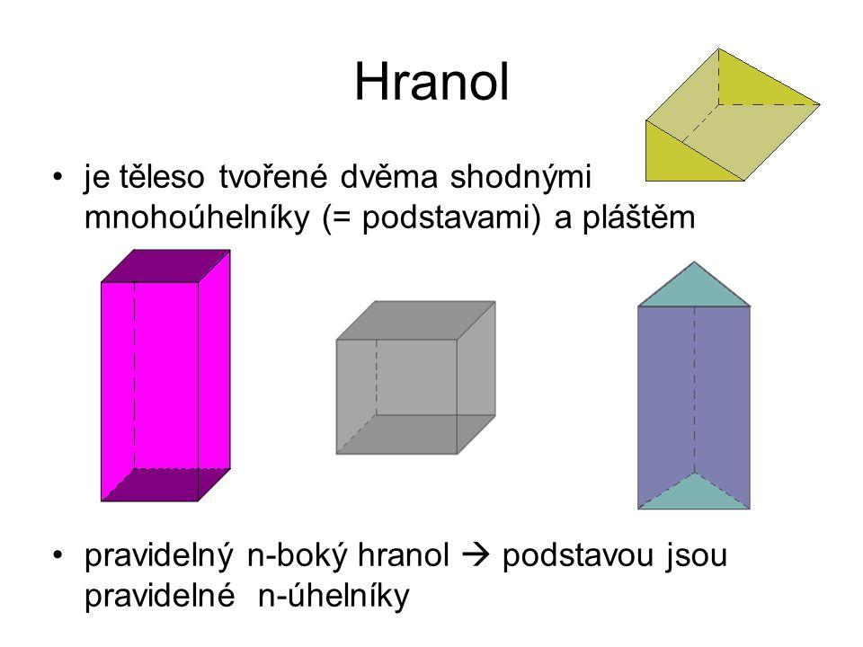 Hranol je těleso tvořené dvěma shodnými mnohoúhelníky (= podstavami) a pláštěm pravidelný n-boký hranol  podstavou jsou pravidelné n-úhelníky