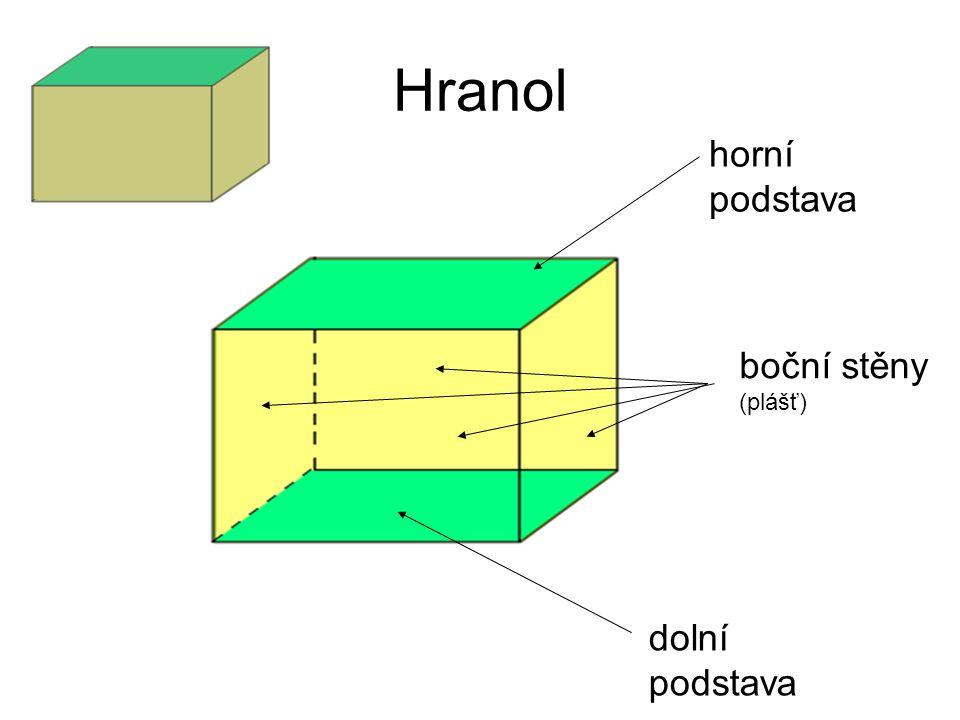 Hranol dolní podstava horní podstava boční stěny (plášť)