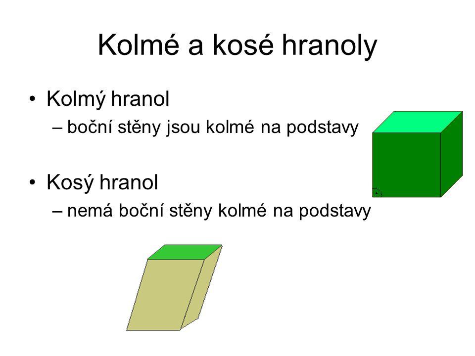 Kolmé a kosé hranoly Kolmý hranol –boční stěny jsou kolmé na podstavy Kosý hranol –nemá boční stěny kolmé na podstavy