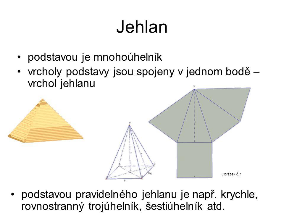 Jehlan podstavou je mnohoúhelník vrcholy podstavy jsou spojeny v jednom bodě – vrchol jehlanu podstavou pravidelného jehlanu je např. krychle, rovnost