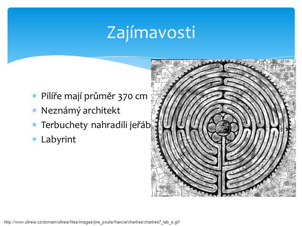  Pilíře mají průměr 370 cm  Neznámý architekt  Terbuchety nahradili jeřáb  Labyrint Zajímavosti http://www.ultreia.cz/domain/ultreia/files/images/jine_poute/francie/chartres/chartres7_lab_s.gif