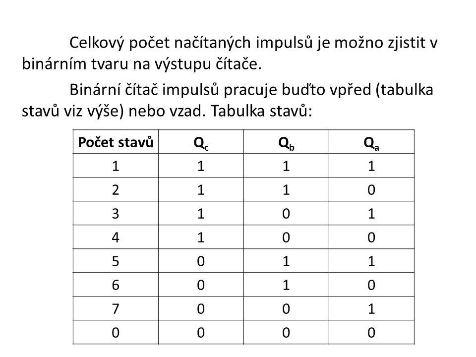 Celkový počet načítaných impulsů je možno zjistit v binárním tvaru na výstupu čítače. Binární čítač impulsů pracuje buďto vpřed (tabulka stavů viz výš