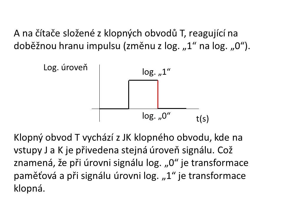 """A na čítače složené z klopných obvodů T, reagující na doběžnou hranu impulsu (změnu z log. """"1"""" na log. """"0""""). Klopný obvod T vychází z JK klopného obvo"""
