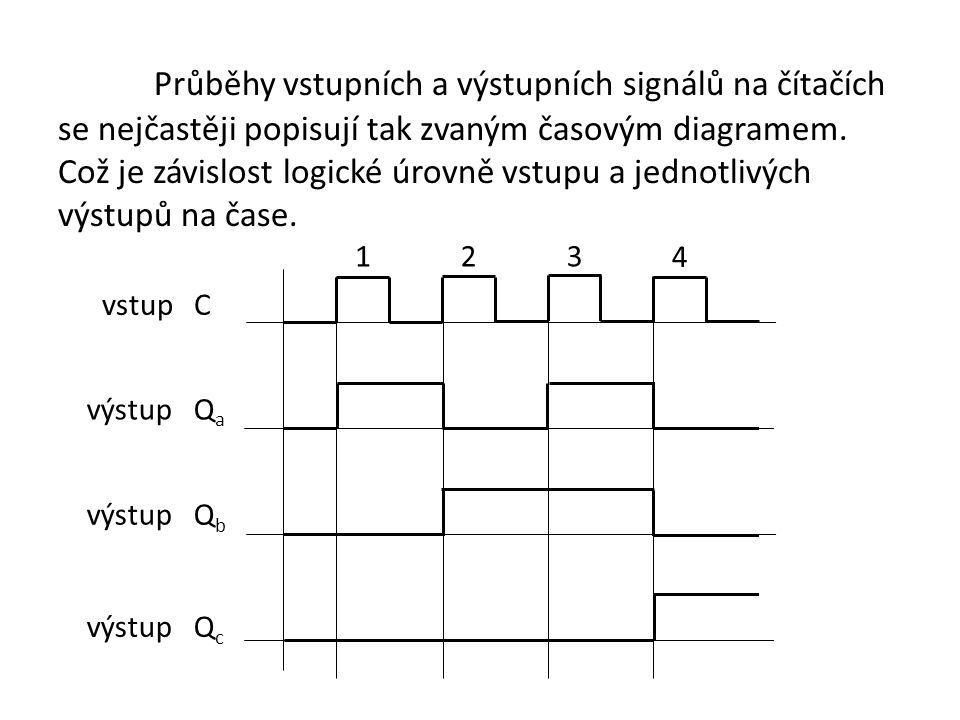 Průběhy vstupních a výstupních signálů na čítačích se nejčastěji popisují tak zvaným časovým diagramem. Což je závislost logické úrovně vstupu a jedno