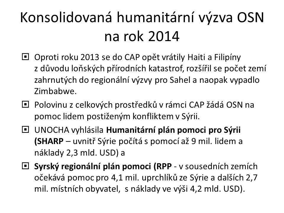 Konsolidovaná humanitární výzva OSN na rok 2014  Oproti roku 2013 se do CAP opět vrátily Haiti a Filipíny z důvodu loňských přírodních katastrof, roz