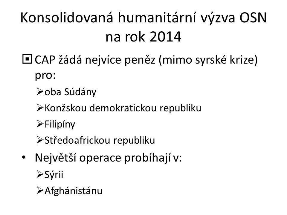 Konsolidovaná humanitární výzva OSN na rok 2014  CAP žádá nejvíce peněz (mimo syrské krize) pro:  oba Súdány  Konžskou demokratickou republiku  Fi