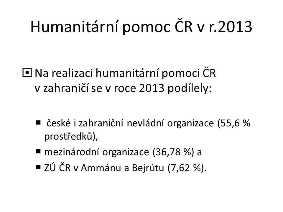 Humanitární pomoc ČR v r.2013  Na realizaci humanitární pomoci ČR v zahraničí se v roce 2013 podílely:  české i zahraniční nevládní organizace (55,6