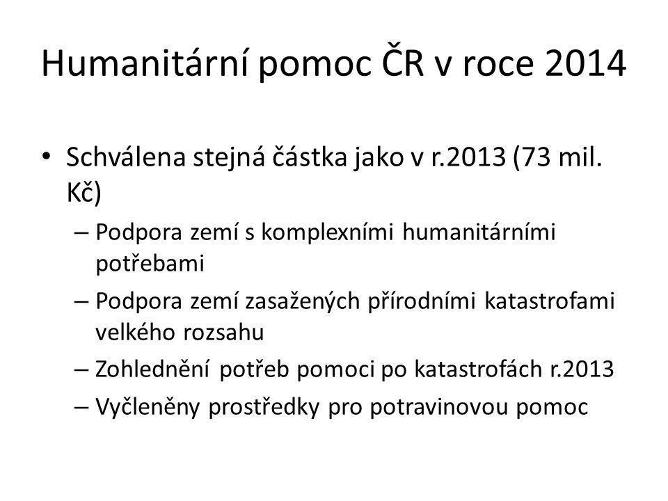 Humanitární pomoc ČR v roce 2014 Schválena stejná částka jako v r.2013 (73 mil. Kč) – Podpora zemí s komplexními humanitárními potřebami – Podpora zem