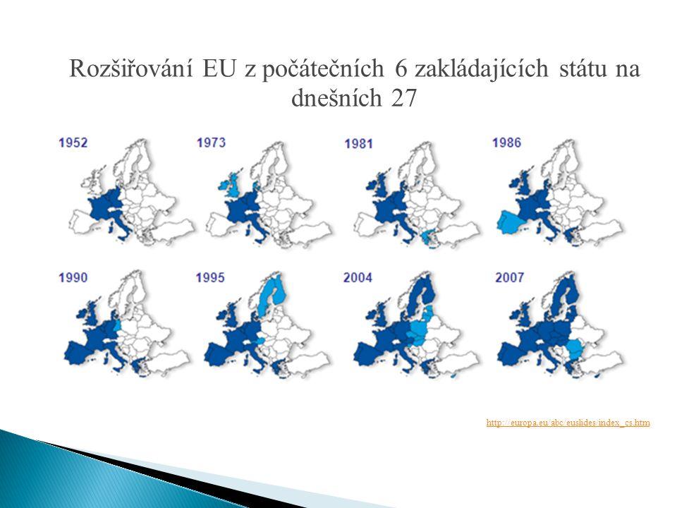Rozšiřování EU z počátečních 6 zakládajících státu na dnešních 27 http://europa.eu/abc/euslides/index_cs.htm