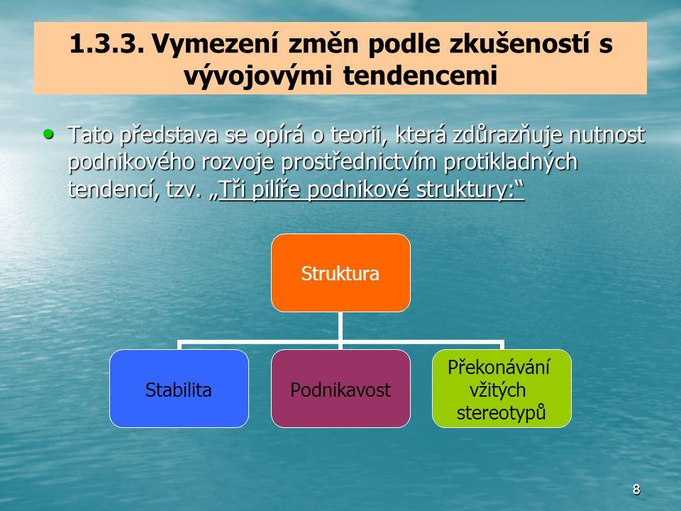 """7 1.3.2.Vymezení změn podle hypotéz účinného strukturování Tato oblast změn vychází z požadavku minimalizovat hodnotu neshody mezi situačními faktory a jim příslušnými projektovými parametry Tato oblast změn vychází z požadavku minimalizovat hodnotu neshody mezi situačními faktory a jim příslušnými projektovými parametry Situační faktory Stáří Stáří organizace organizace Velikost Velikost organizace organizace Technický Technický systém systém (míra (míra regulace) regulace) Okolí Okolí organizace organizace (dynamičnost, (dynamičnost, složitost) složitost) Projektové parametry Neformální komunikace, Počet rozhodování """"Ad hoc , Omezování působnosti formal.autority, Míra specializace, Formalizace vazeb, Velikost průměrného článku organizace, Formalizace procesů a dělby výkonů, Chybovost koordinace, Organizačnost struktury, Decentralizo- vanost rozhodování,"""
