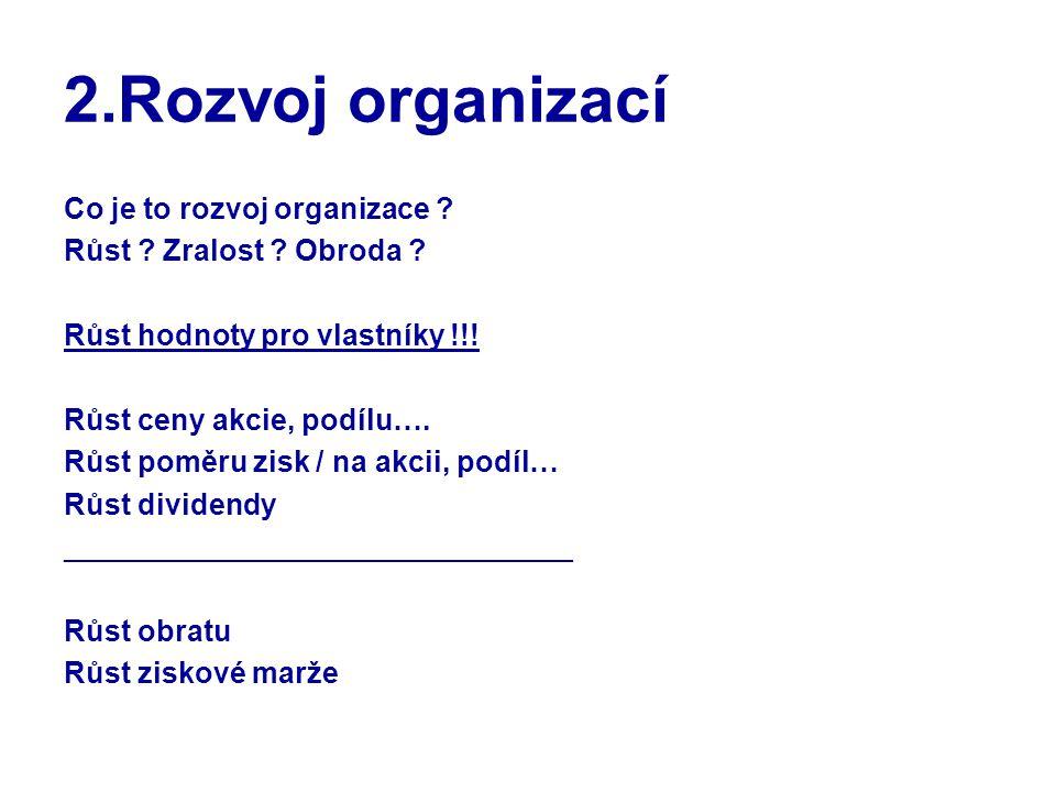 2.Rozvoj organizací Co je to rozvoj organizace ? Růst ? Zralost ? Obroda ? Růst hodnoty pro vlastníky !!! Růst ceny akcie, podílu…. Růst poměru zisk /