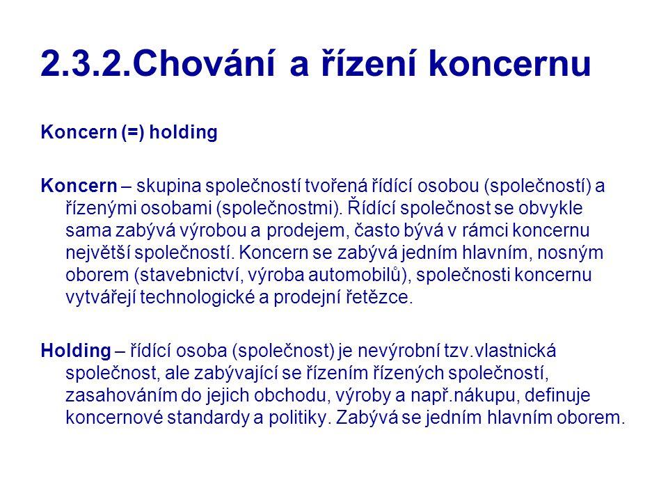 2.3.2.Chování a řízení koncernu Koncern (=) holding Koncern – skupina společností tvořená řídící osobou (společností) a řízenými osobami (společnostmi