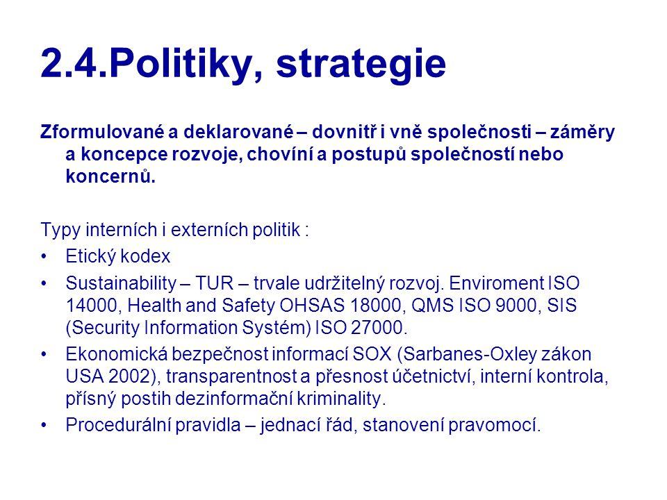 2.4.Politiky, strategie Zformulované a deklarované – dovnitř i vně společnosti – záměry a koncepce rozvoje, chovíní a postupů společností nebo koncern