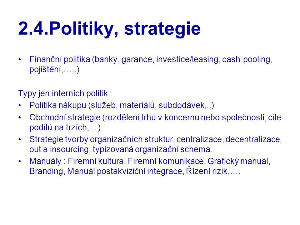 2.4.Politiky, strategie Finanční politika (banky, garance, investice/leasing, cash-pooling, pojištění,…..) Typy jen interních politik : Politika nákup