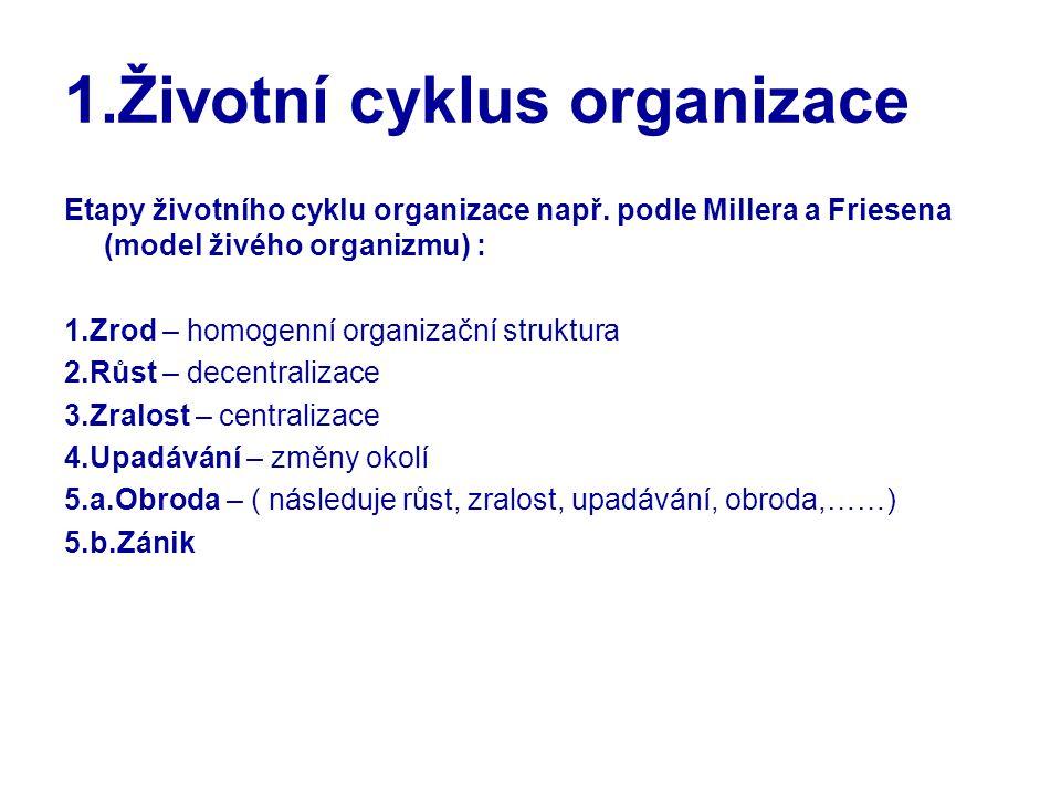 1.Životní cyklus organizace Etapy životního cyklu organizace např. podle Millera a Friesena (model živého organizmu) : 1.Zrod – homogenní organizační