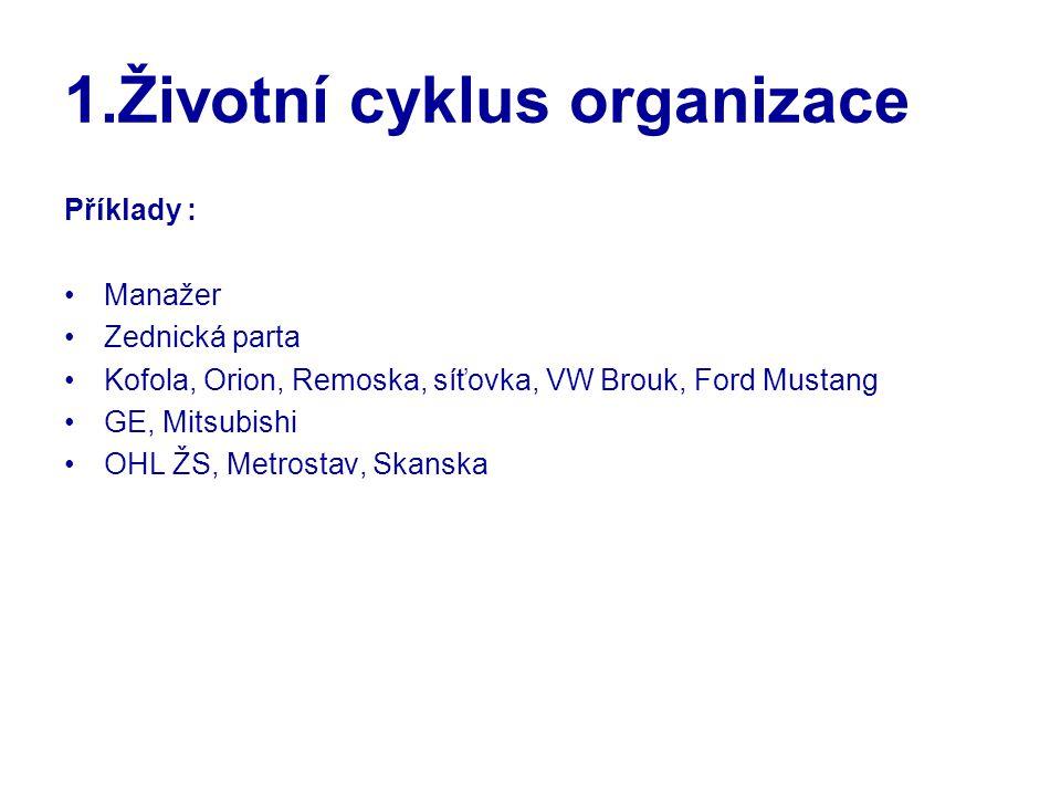 1.Životní cyklus organizace Příklady : Manažer Zednická parta Kofola, Orion, Remoska, síťovka, VW Brouk, Ford Mustang GE, Mitsubishi OHL ŽS, Metrostav