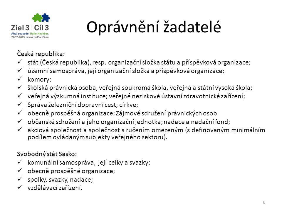 Oprávnění žadatelé Česká republika: stát (Česká republika), resp. organizační složka státu a příspěvková organizace; územní samospráva, její organizač