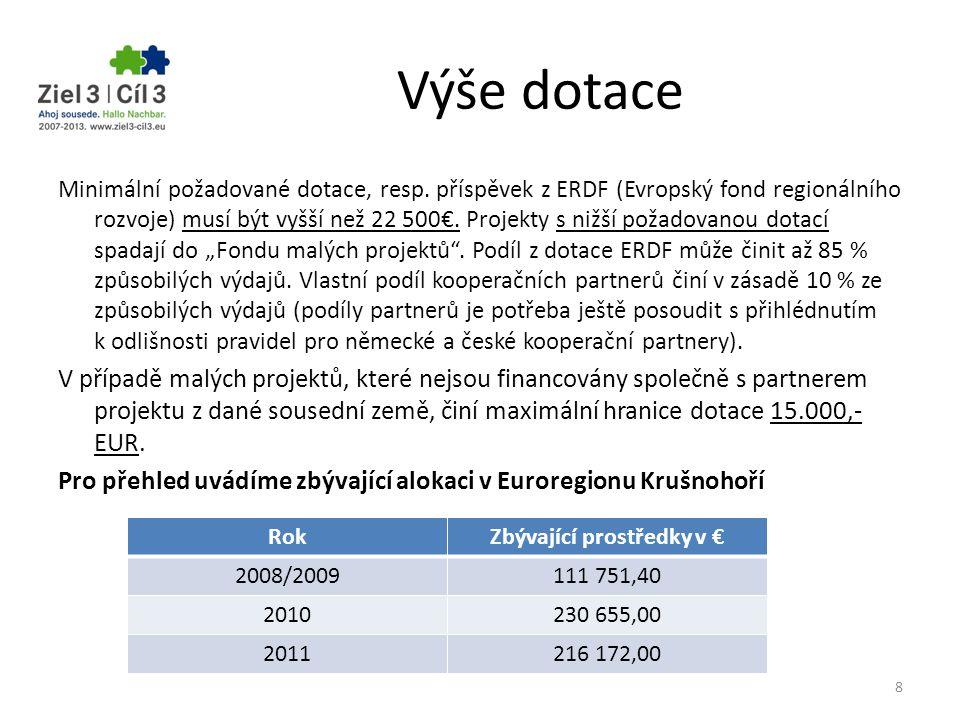Výše dotace Minimální požadované dotace, resp. příspěvek z ERDF (Evropský fond regionálního rozvoje) musí být vyšší než 22 500€. Projekty s nižší poža