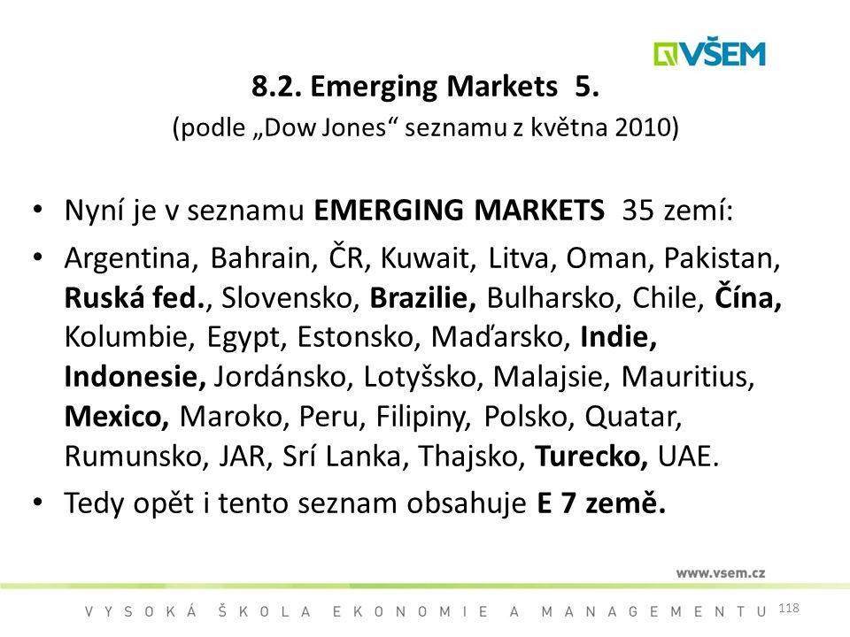 "118 8.2. Emerging Markets 5. (podle ""Dow Jones"" seznamu z května 2010) Nyní je v seznamu EMERGING MARKETS 35 zemí: Argentina, Bahrain, ČR, Kuwait, Lit"