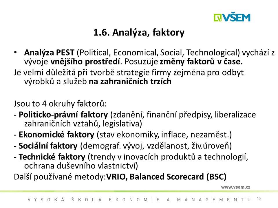 15 1.6. Analýza, faktory Analýza PEST (Political, Economical, Social, Technological) vychází z vývoje vnějšího prostředí. Posuzuje změny faktorů v čas